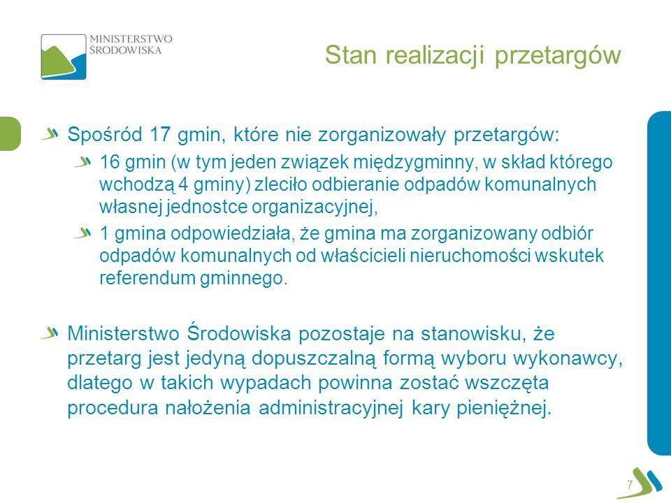 Stan realizacji przetargów Spośród 17 gmin, które nie zorganizowały przetargów: 16 gmin (w tym jeden związek międzygminny, w skład którego wchodzą 4 g