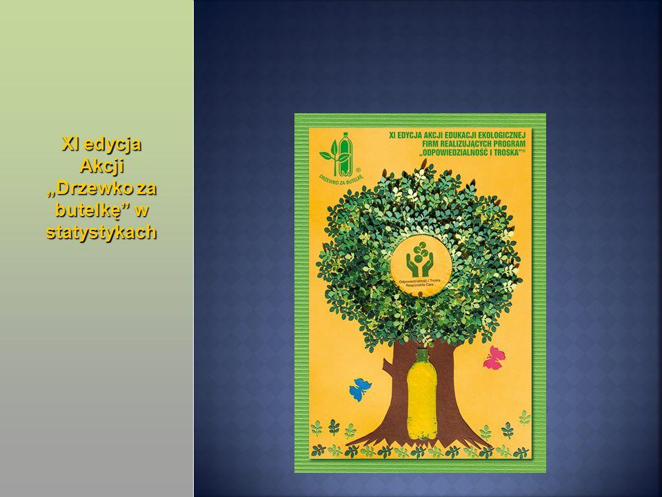 XI edycja Akcji Drzewko za butelkę w statystykach