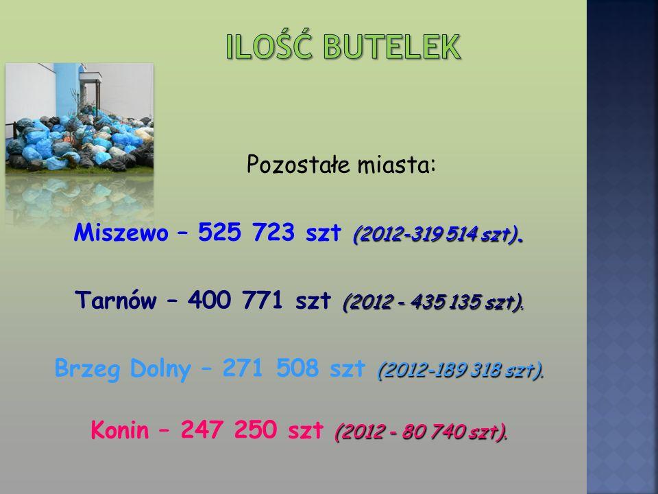 Pozostałe miasta: (2012-319 514 szt). Miszewo – 525 723 szt (2012-319 514 szt). (2012 - 435 135 szt). Tarnów – 400 771 szt (2012 - 435 135 szt). (2012