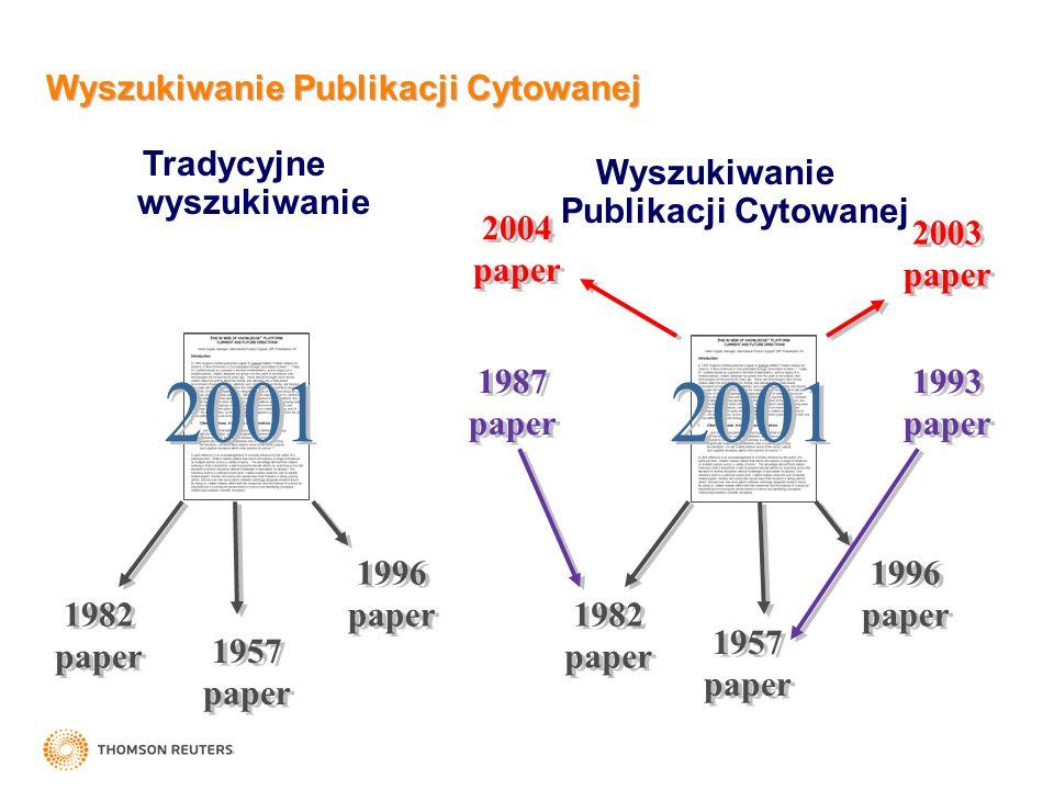 Wyszukiwanie Publikacji Cytowanej Tradycyjne wyszukiwanie 1982 paper 1957 paper 1996 paper 1982 paper 1996 paper 1957 paper 1987 paper 2004 paper 2003 paper 1993 paper Wyszukiwanie Publikacji Cytowanej