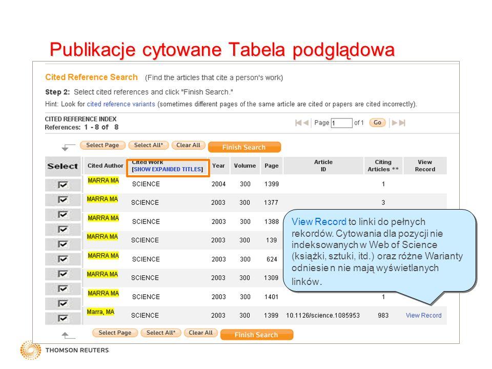 Publikacje cytowane Tabela podglądowa View Record to linki do pełnych rekordów.