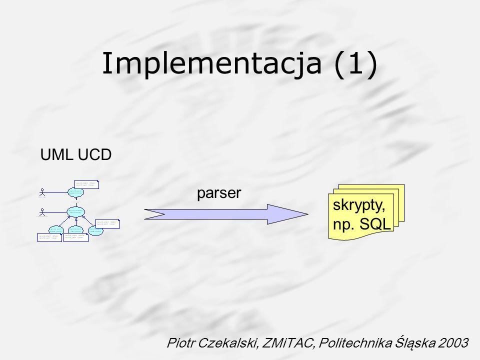 Piotr Czekalski, ZMiTAC, Politechnika Śląska 2003 Implementacja (2) Dedykowana aplikacja Aplikacje firm trzecich XML Format wewnętrzny Parser (XSD) SQL