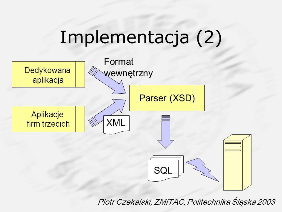 Piotr Czekalski, ZMiTAC, Politechnika Śląska 2003 Implementacja (2) Dedykowana aplikacja Aplikacje firm trzecich XML Format wewnętrzny Parser (XSD) SQ