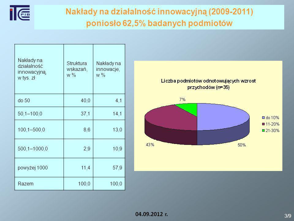 Nakłady na działalność innowacyjną (2009-2011) poniosło 62,5% badanych podmiotów 04.09.2012 r. 3/9 Nakłady na działalność innowacyjną, w tys. zł Struk