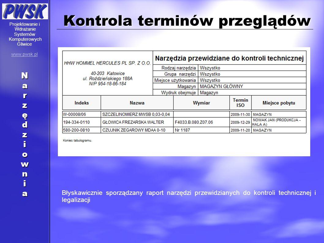Kontrola terminów przeglądów Błyskawicznie sporządzany raport narzędzi przewidzianych do kontroli technicznej i legalizacji Projektowanie i Wdrażanie