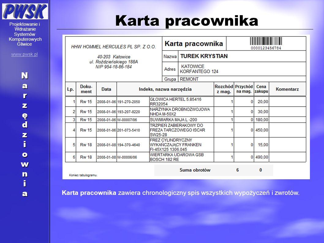 Karta pracownika Karta pracownika zawiera chronologiczny spis wszystkich wypożyczeń i zwrotów. Projektowanie i Wdrażanie Systemów Komputerowych Gliwic