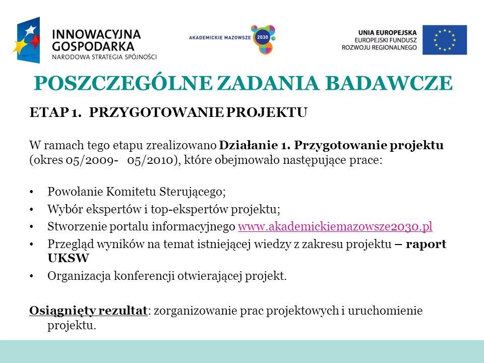 ETAP 1. PRZYGOTOWANIE PROJEKTU W ramach tego etapu zrealizowano Działanie 1. Przygotowanie projektu (okres 05/2009- 05/2010), które obejmowało następu