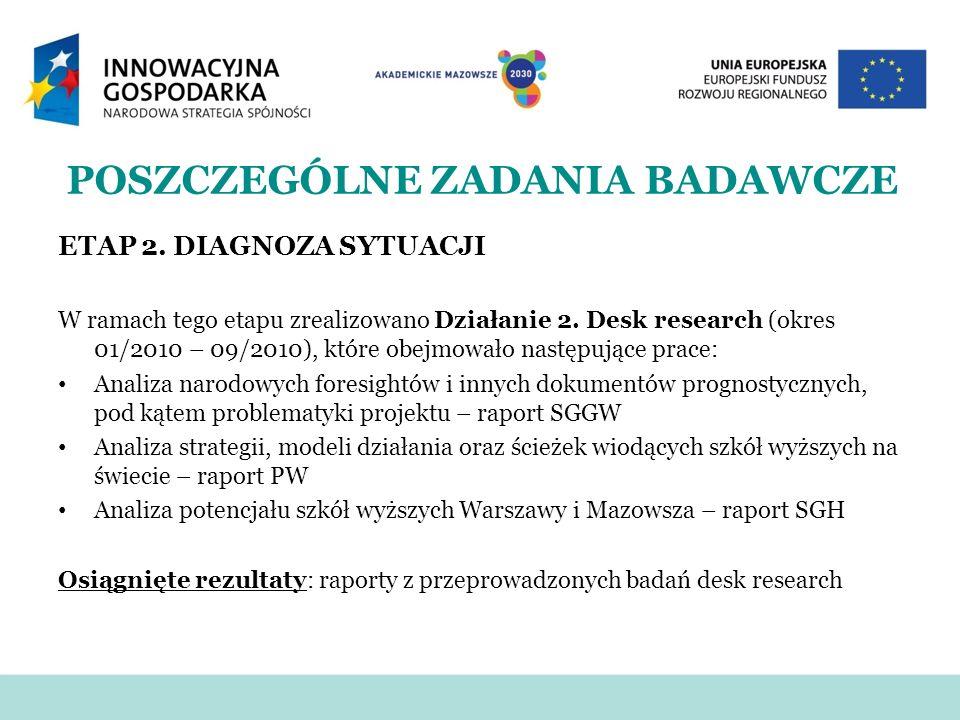 ETAP 2. DIAGNOZA SYTUACJI W ramach tego etapu zrealizowano Działanie 2. Desk research (okres 01/2010 – 09/2010), które obejmowało następujące prace: A