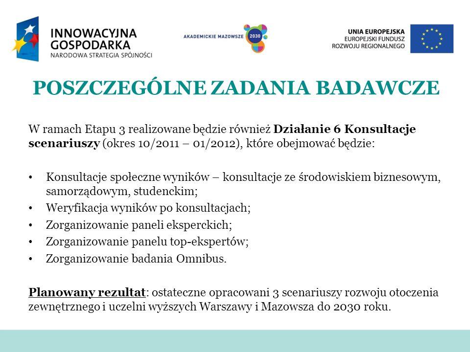 POSZCZEGÓLNE ZADANIA BADAWCZE W ramach Etapu 3 realizowane będzie również Działanie 6 Konsultacje scenariuszy (okres 10/2011 – 01/2012), które obejmow