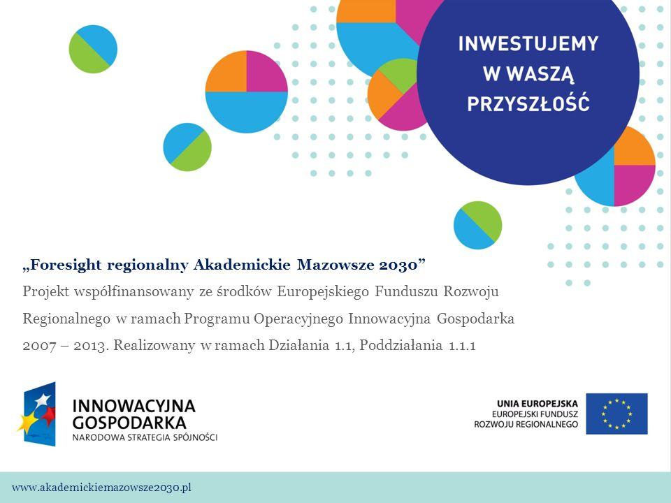 01 www.akademickiemazowsze2030.plWarszawa, 11.11.2009 Foresight regionalny Akademickie Mazowsze 2030 Projekt współfinansowany ze środków Europejskiego