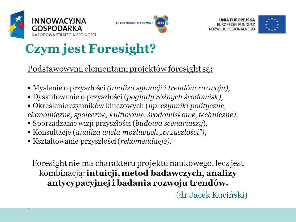 Czym jest Foresight? Podstawowymi elementami projektów foresight są: Myślenie o przyszłości (analiza sytuacji i trendów rozwoju), Dyskutowanie o przys