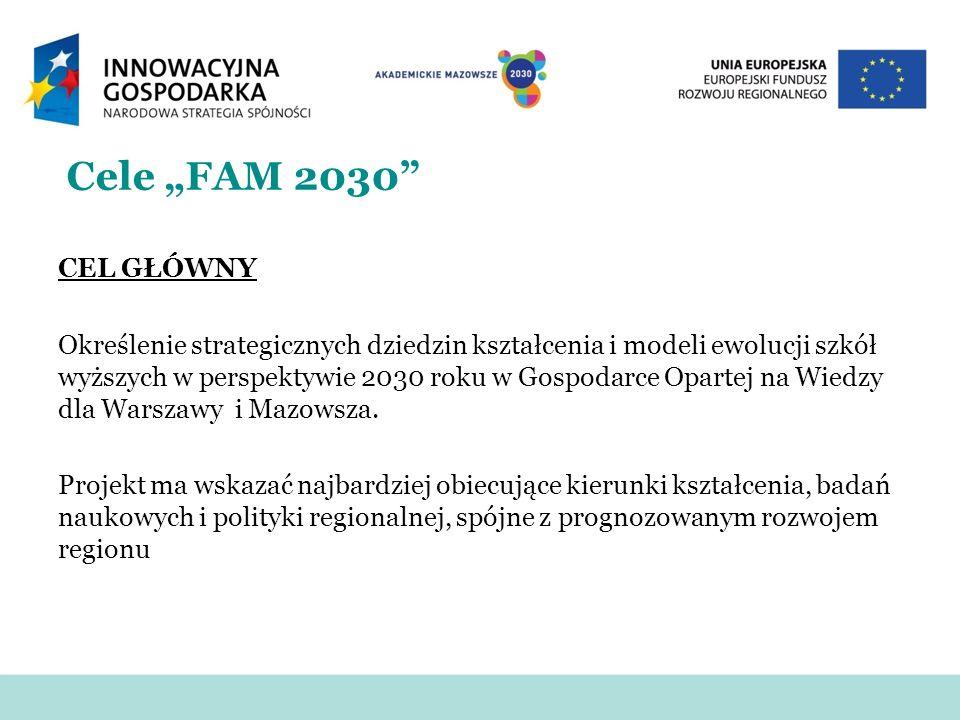 Cele FAM 2030 CEL GŁÓWNY Określenie strategicznych dziedzin kształcenia i modeli ewolucji szkół wyższych w perspektywie 2030 roku w Gospodarce Opartej