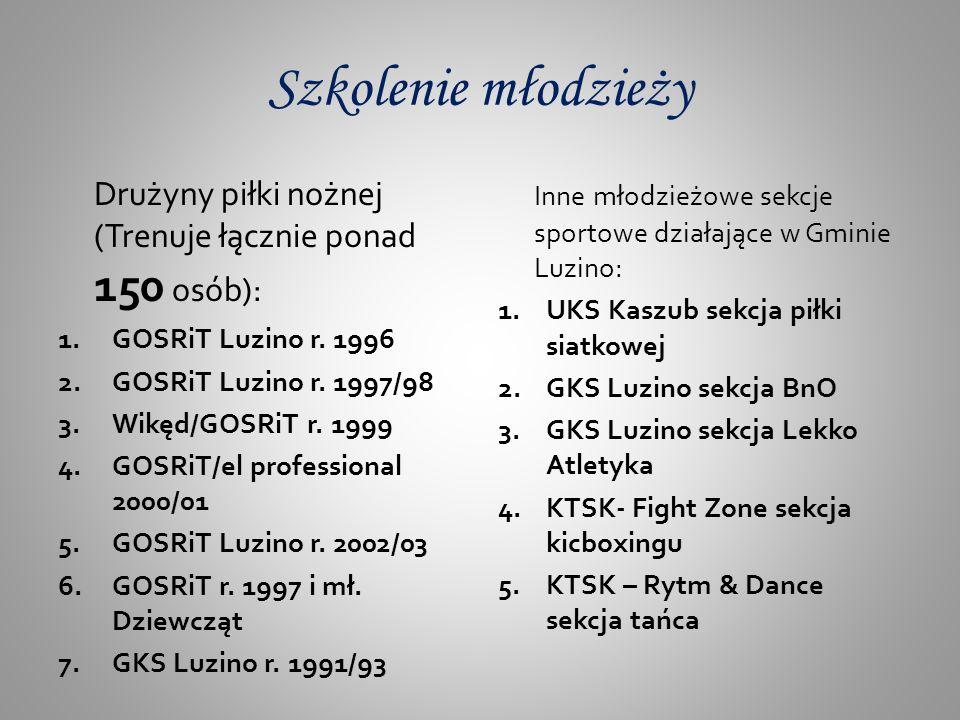 GOSRiT Luzino GOSRiT Luzino Junior C2 rocznik 1996 drużyna prowadzona przez Tomasza Joryna wygrała swoje rozgrywki ligowe dzięki czemu po raz pierwszy zespół z Gminy Luzino awansował do Pomorskiej Ligi Juniorów.