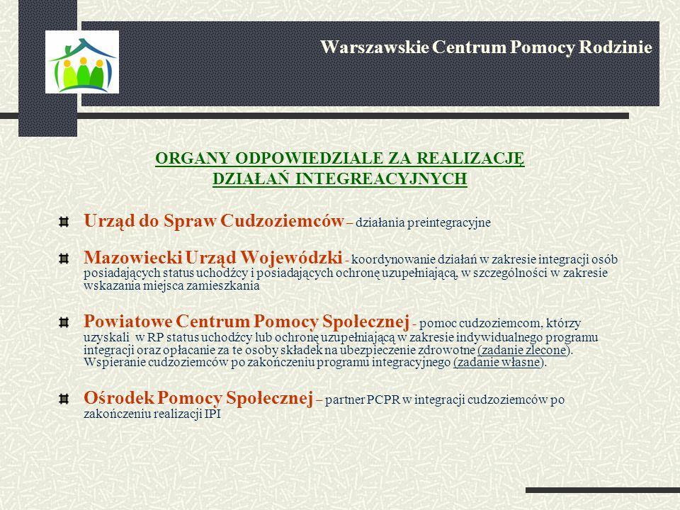 WYBRANE ZASADY POMOCY INTEGRACYJNEJ Pomoc udzielana jest w ramach indywidualnego programu integracji Ramy czasowe trwania programu integracyjnego – maksymalnie 12 miesięcy Określone formy pomocy: - pomoc finansowa - świadczenia pieniężne na utrzymanie i pokrycie wydatków związanych z nauką języka polskiego - opłacenie składki na ubezpieczenie zdrowotne - specjalistyczne poradnictwo - praca socjalna Niezbędna współpraca z innymi podmiotami