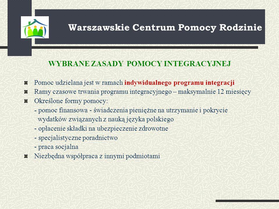 Warszawskie Centrum Pomocy Rodzinie Wniosek o pomoc (Cudzoziemiec) Ustalenie miejsca realizacji IPI (Wojewoda, cudzoziemiec, WCPR ) Wskazanie miejsca pobytu/zamieszkania (WCPR-Cudzoziemiec) Wywiad środowiskowy (WCPR) Opracowanie indywidualnego programu integracji (Cudzoziemiec/WCPR) Akceptacja indywidualnego programu integracji (Wojewoda) Przekazanie środków finansowych na realizację IPI (Wojewoda) Decyzja administracyjna (WCPR) POMOC INTGRACYJNA obieg dokumentów