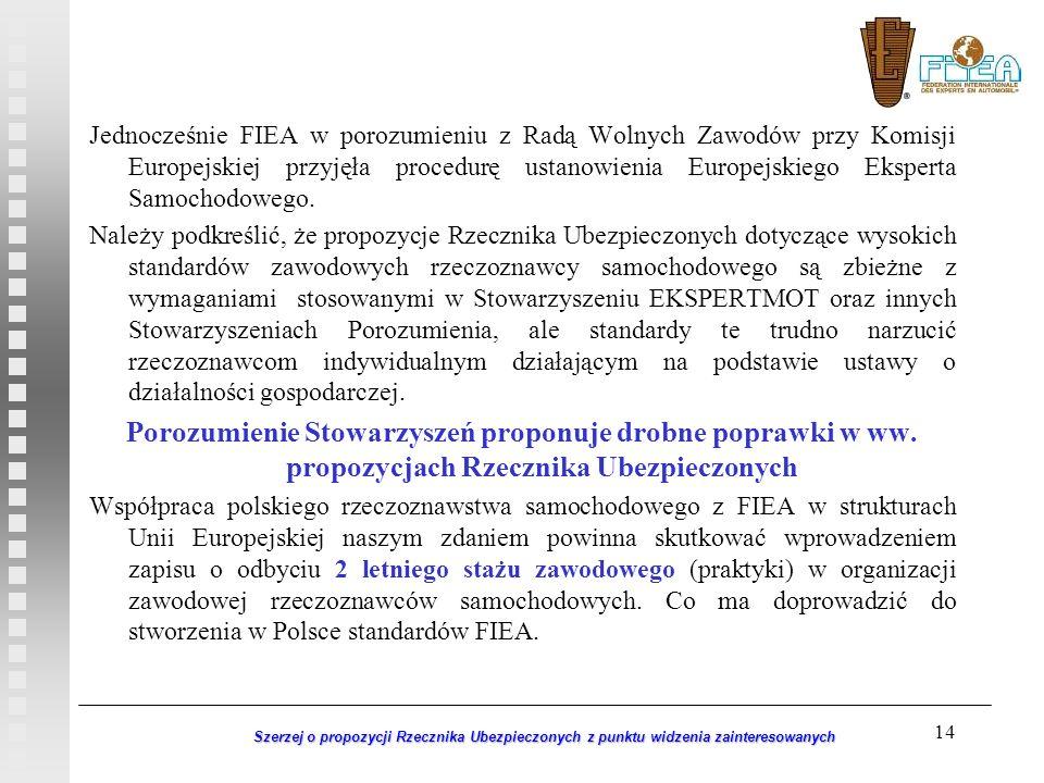 14 Szerzej o propozycji Rzecznika Ubezpieczonych z punktu widzenia zainteresowanych Jednocześnie FIEA w porozumieniu z Radą Wolnych Zawodów przy Komis