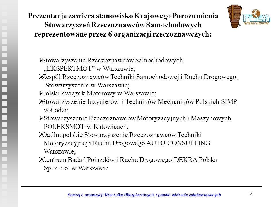 2 Szerzej o propozycji Rzecznika Ubezpieczonych z punktu widzenia zainteresowanych 2 Stowarzyszenie Rzeczoznawców Samochodowych EKSPERTMOT w Warszawie