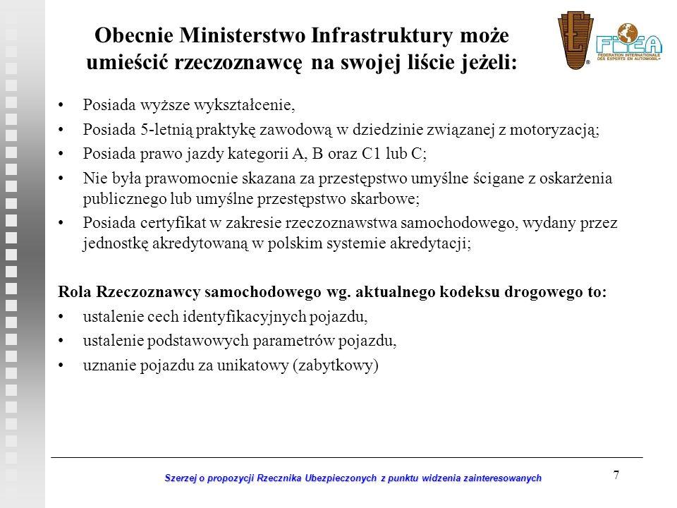 7 Szerzej o propozycji Rzecznika Ubezpieczonych z punktu widzenia zainteresowanych Obecnie Ministerstwo Infrastruktury może umieścić rzeczoznawcę na s