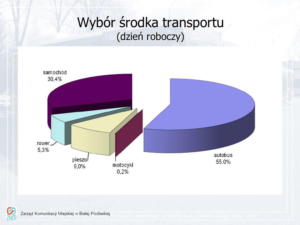 Wybór środka transportu (dzień roboczy) Źródło: Zintegrowany Plan Rozwoju Transportu Publicznego w mieście Biała Podlaska na lata 2008 – 2015 Zarząd K