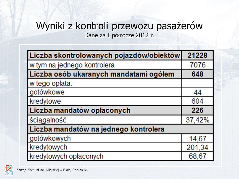 Wyniki z kontroli przewozu pasażerów Dane za I półrocze 2012 r. Zarząd Komunikacji Miejskiej w Białej Podlaskiej