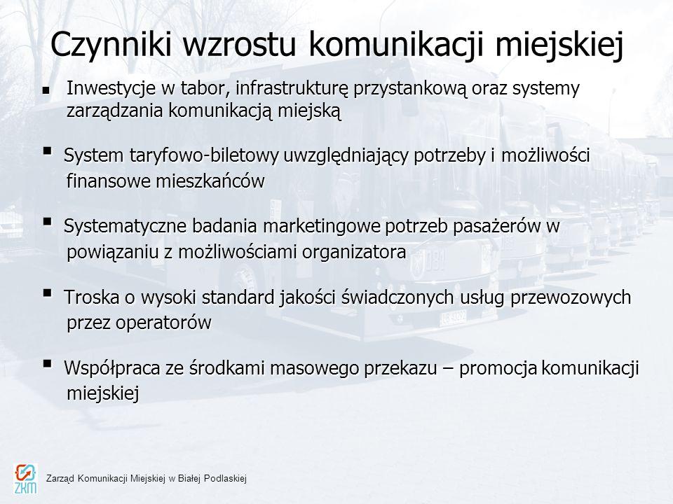 Czynniki wzrostu komunikacji miejskiej Inwestycje w tabor, infrastrukturę przystankową oraz systemy zarządzania komunikacją miejską Inwestycje w tabor