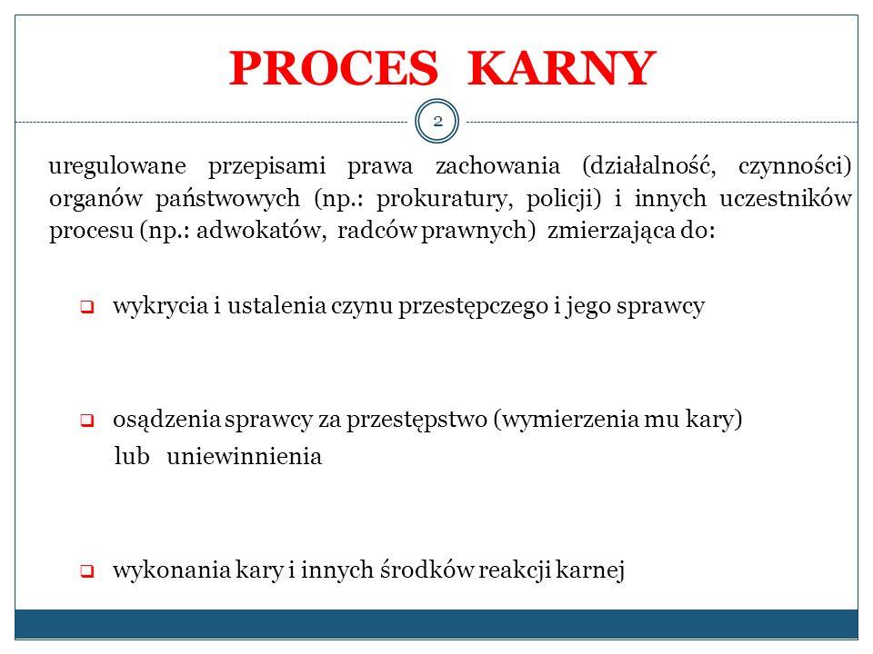 PROCES KARNY uregulowane przepisami prawa zachowania (działalność, czynności) organów państwowych (np.: prokuratury, policji) i innych uczestników pro