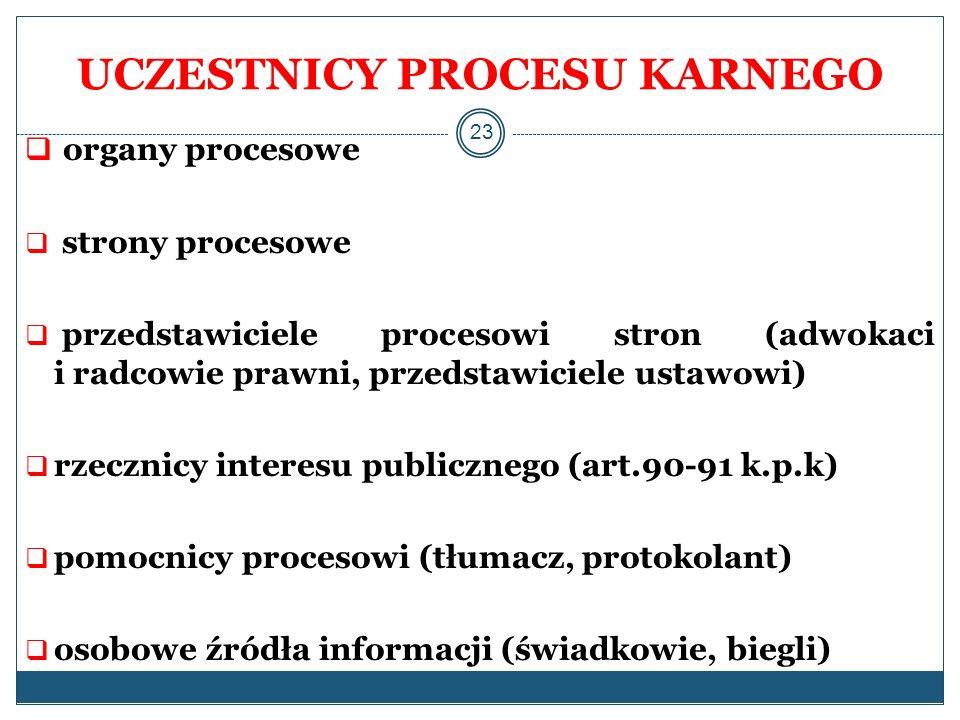 UCZESTNICY PROCESU KARNEGO organy procesowe strony procesowe przedstawiciele procesowi stron (adwokaci i radcowie prawni, przedstawiciele ustawowi) rz