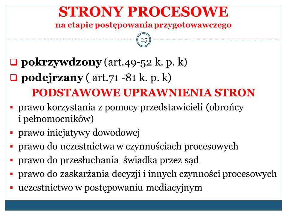 STRONY PROCESOWE na etapie postępowania przygotowawczego pokrzywdzony (art.49-52 k. p. k) podejrzany ( art.71 -81 k. p. k) PODSTAWOWE UPRAWNIENIA STRO