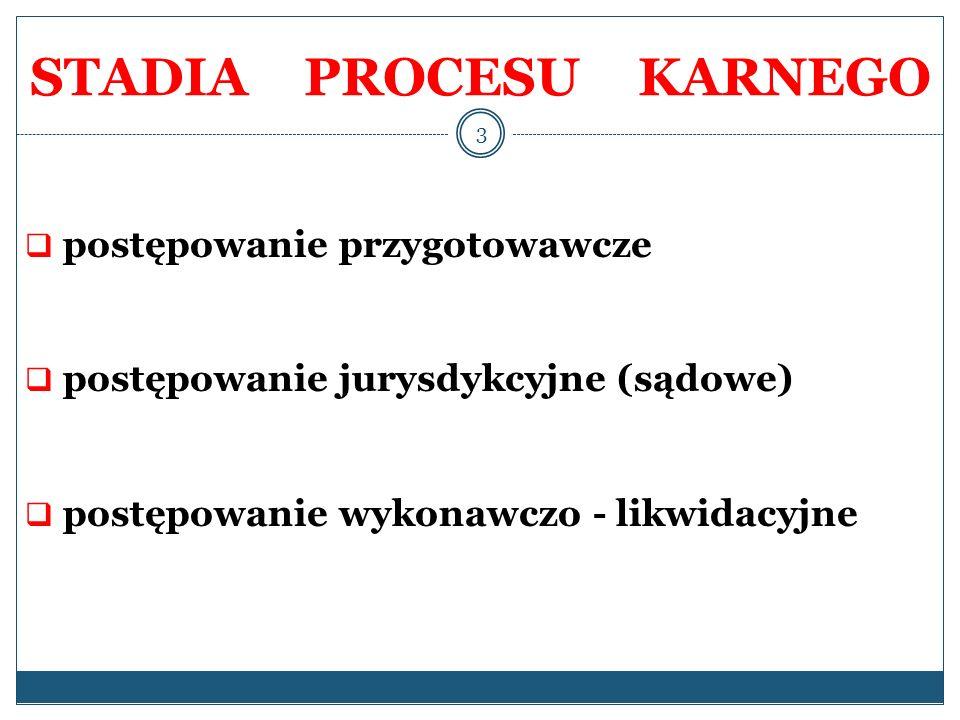 STADIA PROCESU KARNEGO postępowanie przygotowawcze postępowanie jurysdykcyjne (sądowe) postępowanie wykonawczo - likwidacyjne 3