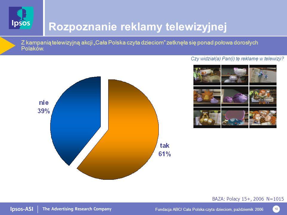 Fundacja ABC/ Cała Polska czyta dzieciom, październik 2006 10 Rozpoznanie reklamy telewizyjnej Czy widział(a) Pan(i) tę reklamę w telewizji.