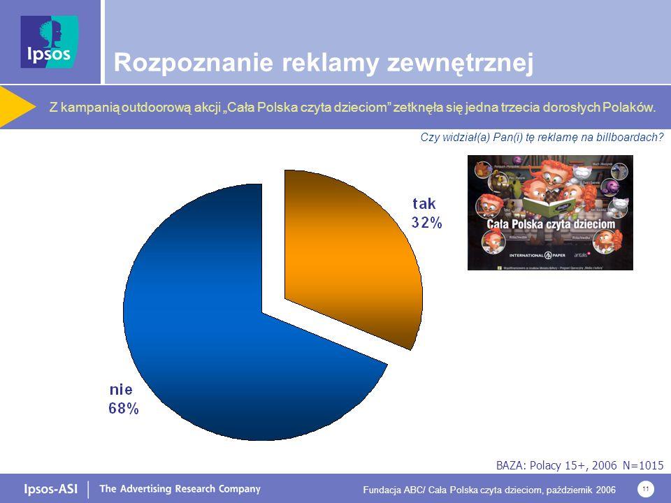 Fundacja ABC/ Cała Polska czyta dzieciom, październik 2006 11 Rozpoznanie reklamy zewnętrznej Czy widział(a) Pan(i) tę reklamę na billboardach.