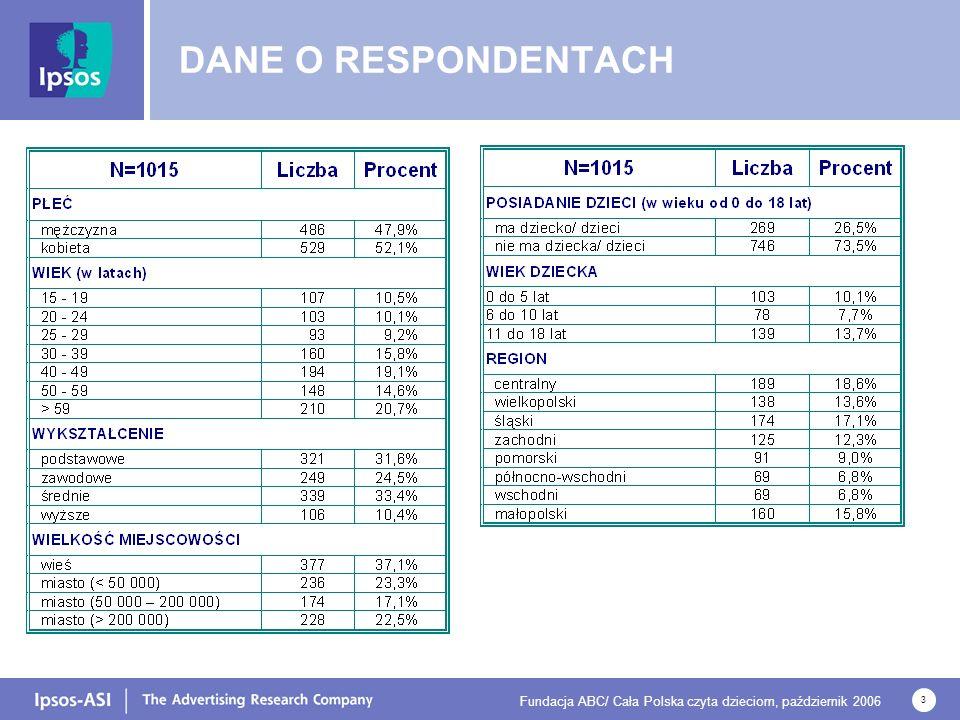 Fundacja ABC/ Cała Polska czyta dzieciom, październik 2006 3 DANE O RESPONDENTACH