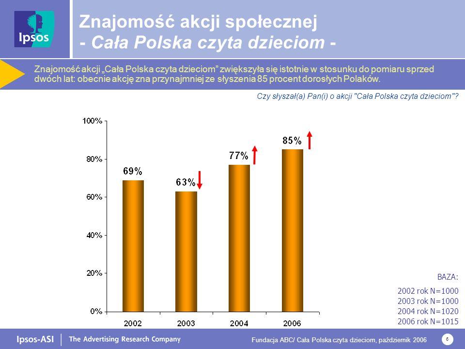 Fundacja ABC/ Cała Polska czyta dzieciom, październik 2006 7 Czy słyszał(a) Pan(i) o akcji Cała Polska czyta dzieciom .