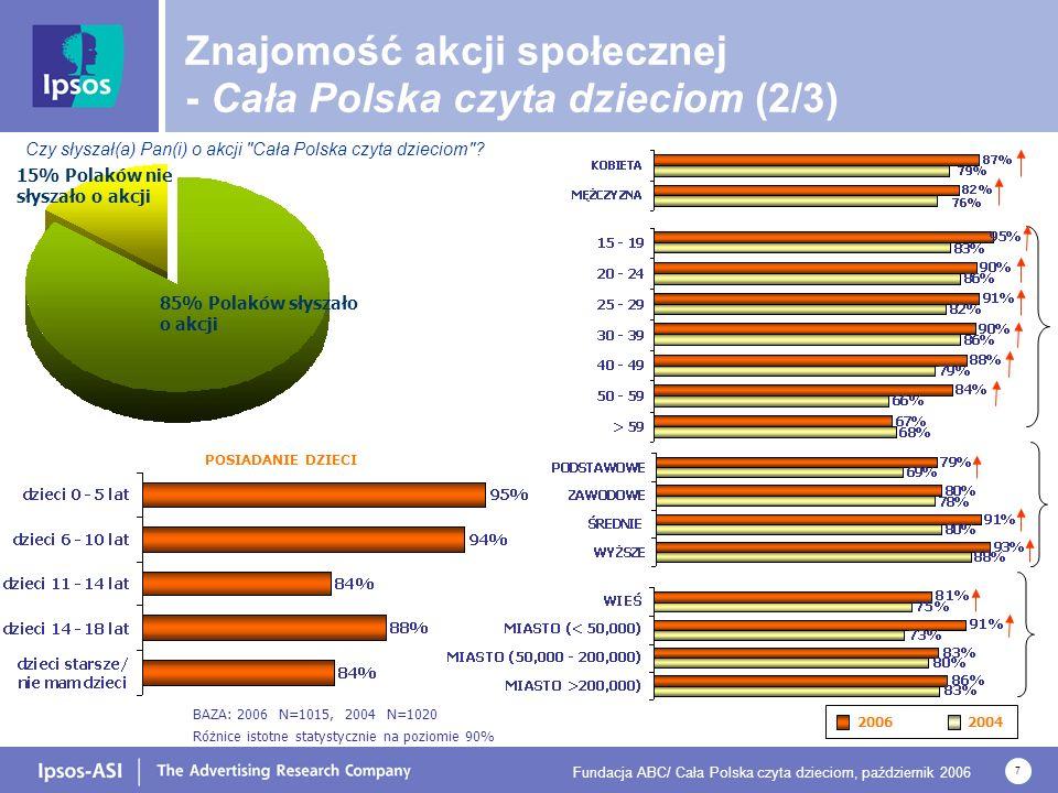 Fundacja ABC/ Cała Polska czyta dzieciom, październik 2006 8 Czy słyszał(a) Pan(i) o akcji Cała Polska czyta dzieciom .