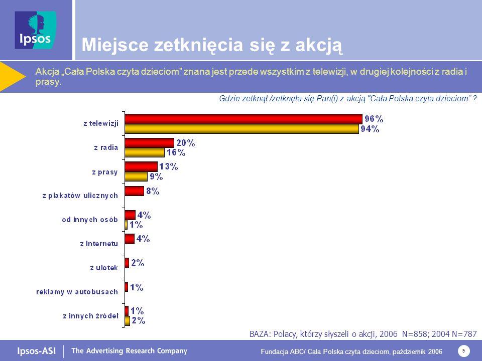 Fundacja ABC/ Cała Polska czyta dzieciom, październik 2006 9 Miejsce zetknięcia się z akcją Gdzie zetknął /zetknęła się Pan(i) z akcją Cała Polska czyta dzieciom .