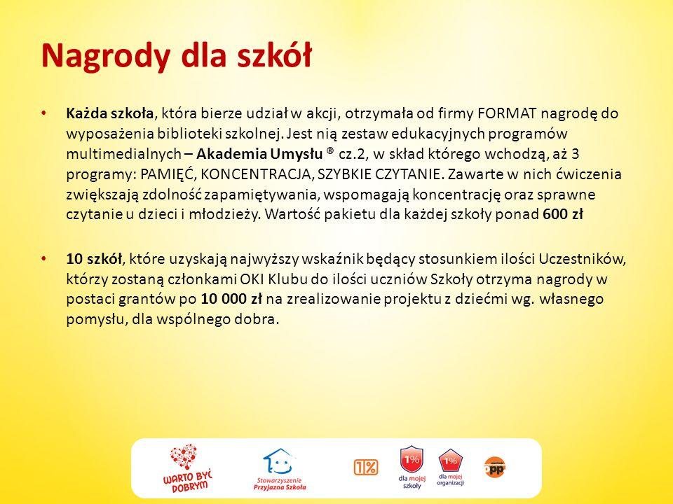 Nagrody dla szkół Każda szkoła, która bierze udział w akcji, otrzymała od firmy FORMAT nagrodę do wyposażenia biblioteki szkolnej. Jest nią zestaw edu