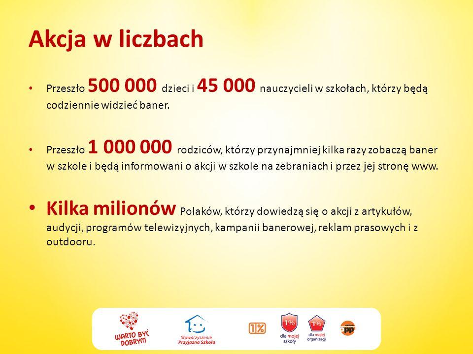 Akcja w liczbach Przeszło 500 000 dzieci i 45 000 nauczycieli w szkołach, którzy będą codziennie widzieć baner. Przeszło 1 000 000 rodziców, którzy pr