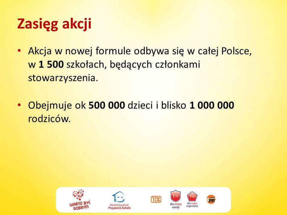 Zasięg akcji Akcja w nowej formule odbywa się w całej Polsce, w 1 500 szkołach, będących członkami stowarzyszenia. Obejmuje ok 500 000 dzieci i blisko
