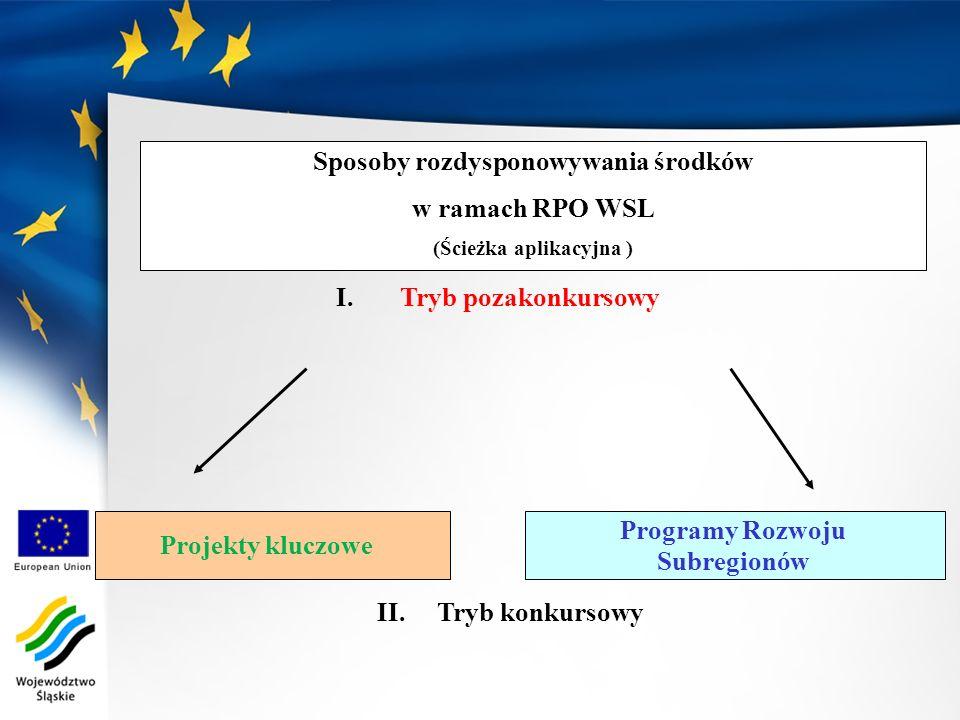 Sposoby rozdysponowywania środków w ramach RPO WSL (Ścieżka aplikacyjna ) I.Tryb pozakonkursowy Programy Rozwoju Subregionów II. Tryb konkursowy Proje