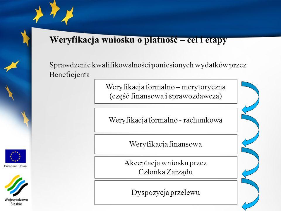 Weryfikacja formalno – merytoryczna (część finansowa i sprawozdawcza) Weryfikacja formalno - rachunkowa Weryfikacja finansowa Akceptacja wniosku przez