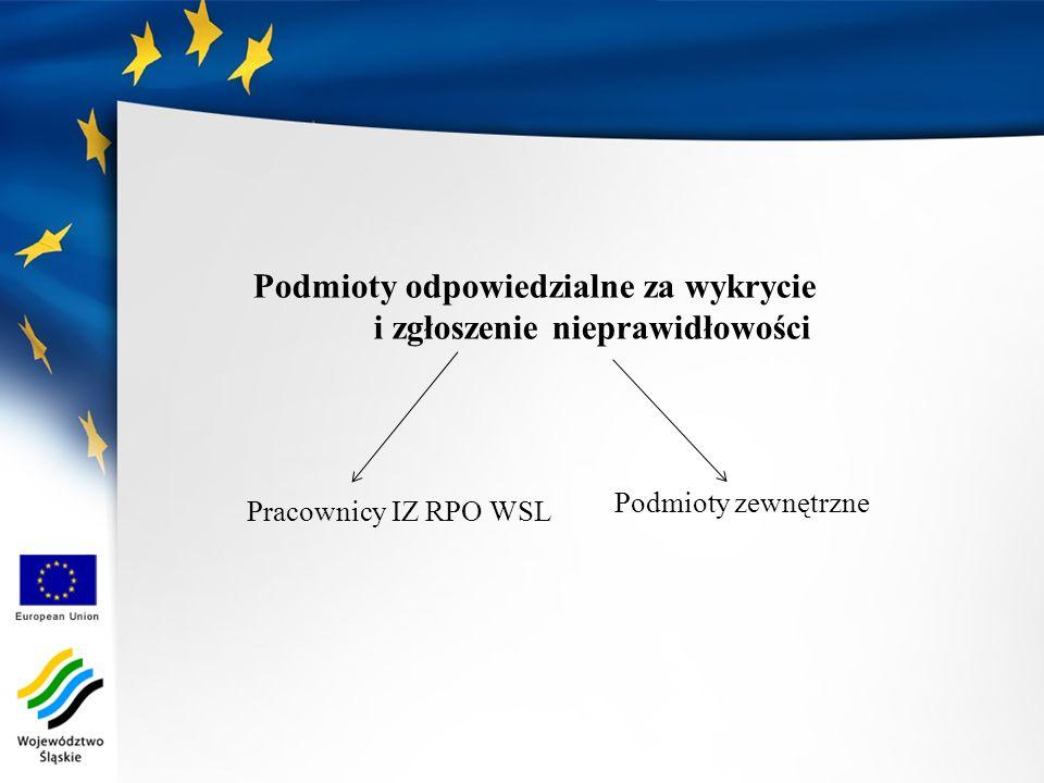 Podmioty odpowiedzialne za wykrycie i zgłoszenie nieprawidłowości Pracownicy IZ RPO WSL Podmioty zewnętrzne
