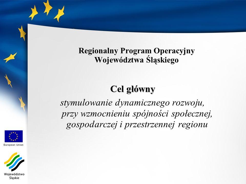 Regionalny Program Operacyjny Województwa Śląskiego Cel główny stymulowanie dynamicznego rozwoju, przy wzmocnieniu spójności społecznej, gospodarczej