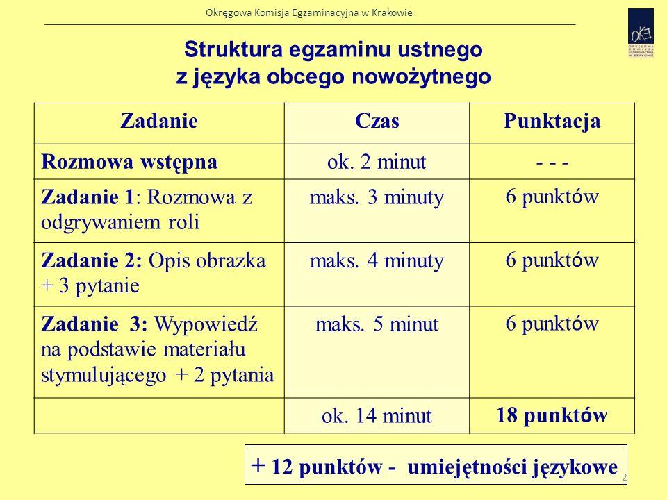 Okręgowa Komisja Egzaminacyjna w Krakowie Kryteria oceniania - Sprawność komunikacyjna W ocenie sprawności komunikacyjnej bierze się pod uwagę stopień realizacji przez zdającego czterech elementów wskazanych dla każdego zadania: w zadaniu 1: omówienie czterech elementów podanych w poleceniu w zadaniu 2: opis ilustracji i odpowiedzi na trzy pytania w zadaniu 3: wybór elementu najlepiej spełniającego warunki wskazane w poleceniu i uzasadnienie wyboru, wyjaśnienie powodów odrzucenia pozostałych elementów oraz odpowiedzi na dwa pytania.