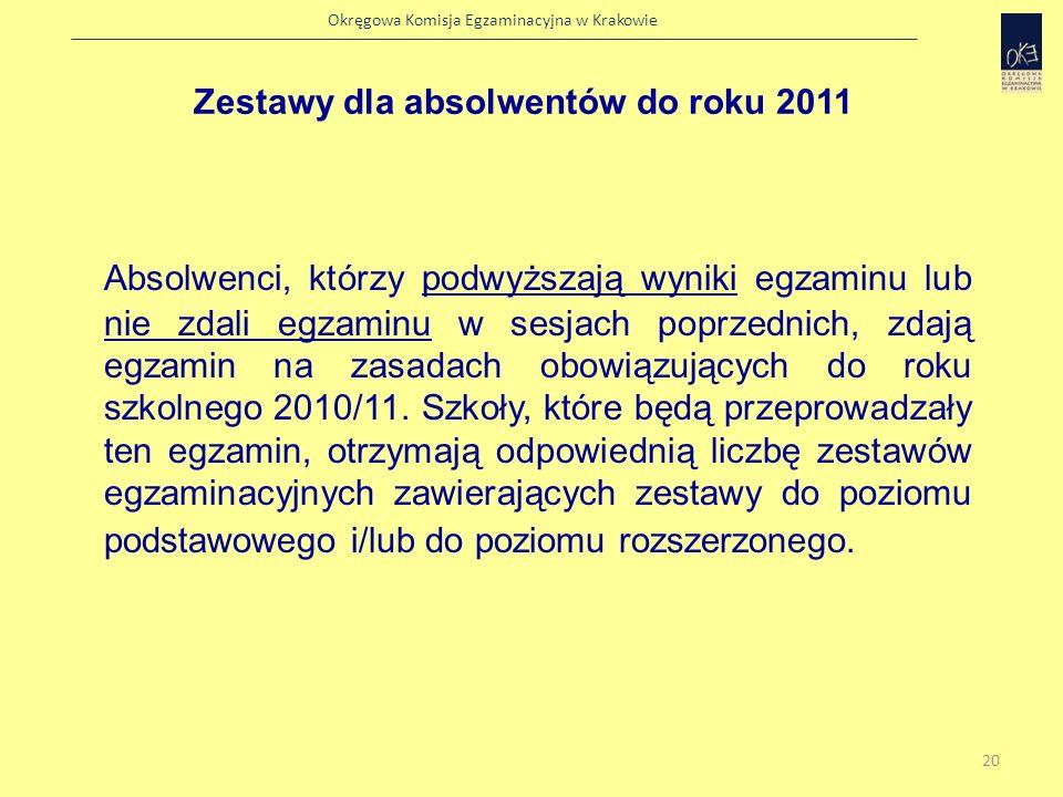 Okręgowa Komisja Egzaminacyjna w Krakowie Zestawy dla absolwentów do roku 2011 Absolwenci, którzy podwyższają wyniki egzaminu lub nie zdali egzaminu w