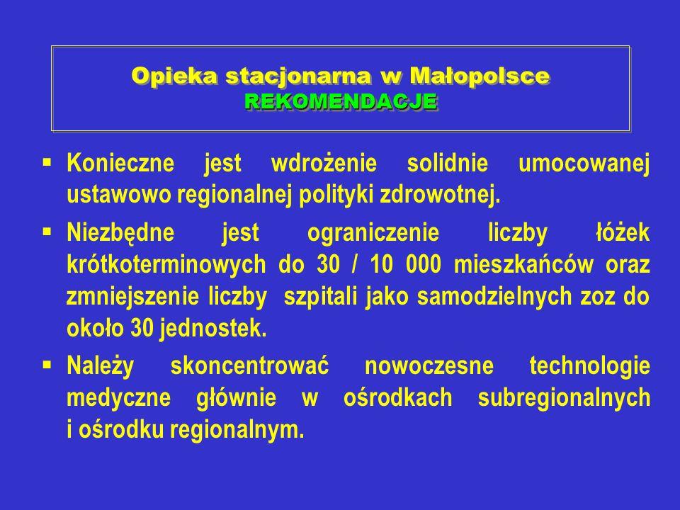 REKOMENDACJE Opieka stacjonarna w Małopolsce REKOMENDACJE Konieczne jest wdrożenie solidnie umocowanej ustawowo regionalnej polityki zdrowotnej. Niezb