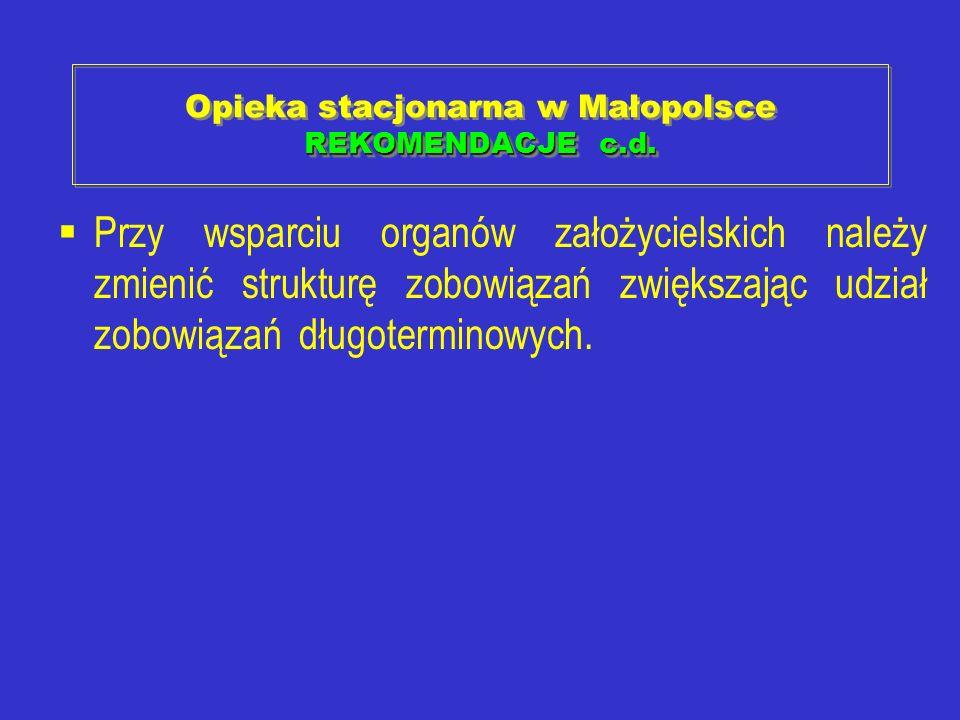 REKOMENDACJE c.d. Opieka stacjonarna w Małopolsce REKOMENDACJE c.d. Przy wsparciu organów założycielskich należy zmienić strukturę zobowiązań zwiększa