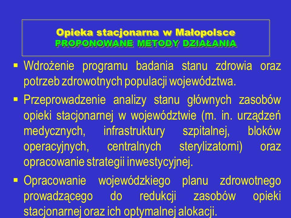 PROPONOWANE METODY DZIAŁANIA Opieka stacjonarna w Małopolsce PROPONOWANE METODY DZIAŁANIA Wdrożenie programu badania stanu zdrowia oraz potrzeb zdrowo
