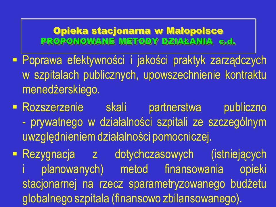 PROPONOWANE METODY DZIAŁANIA c.d. Opieka stacjonarna w Małopolsce PROPONOWANE METODY DZIAŁANIA c.d. Poprawa efektywności i jakości praktyk zarządczych