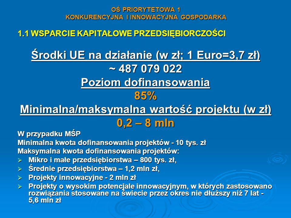OŚ PRIORYTETOWA 1 KONKURENCYJNA I INNOWACYJNA GOSPODARKA 1.1 WSPARCIE KAPITAŁOWE PRZEDSIĘBIORCZOŚCI Środki UE na działanie (w zł; 1 Euro=3,7 zł) ~ 487