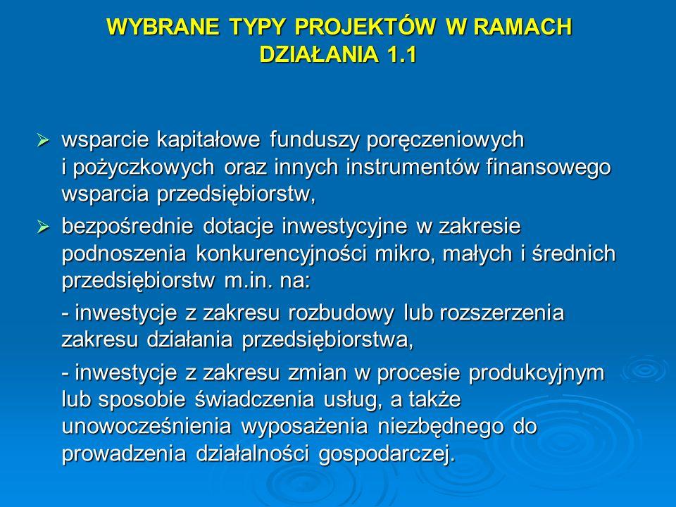 WYBRANE TYPY PROJEKTÓW W RAMACH DZIAŁANIA 1.1 wsparcie kapitałowe funduszy poręczeniowych i pożyczkowych oraz innych instrumentów finansowego wsparcia